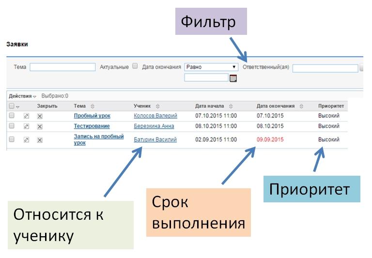 Программа для выполнения заявок